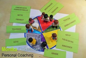 Lebensbalance-Coaching (2)